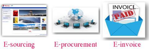 De E-services van Total Nederland: E-sourcing, E-procurement en E-invoicing