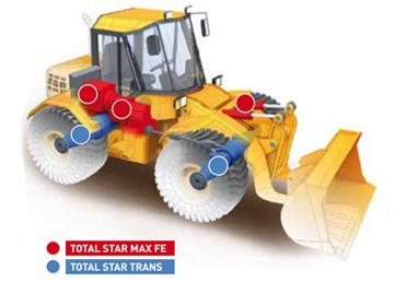 Total Concept TP Star
