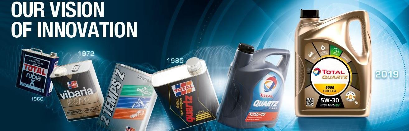 Historie van smeerolie kleinverpakkingen in de shops van Total tankstations